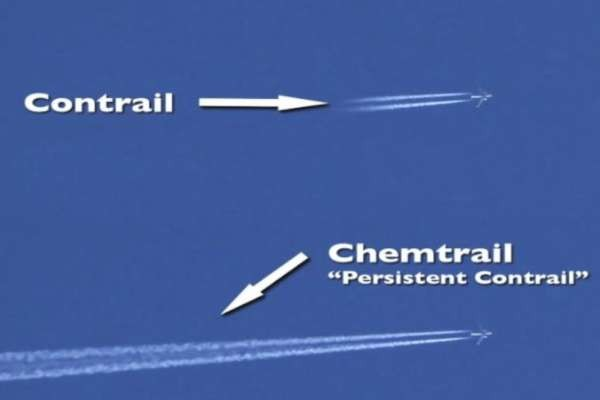 What chemtrails are really are?